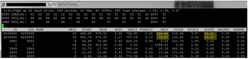 VM Stress Test Table